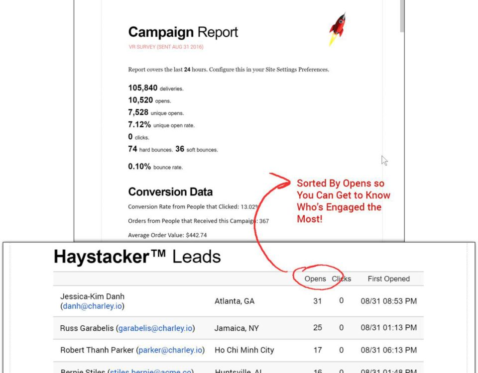 Haystacker Opens Report
